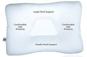reviews pillows top pillow best cooling in